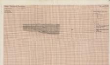 KZG, V 14 B, profil archeologiczny W wykopu