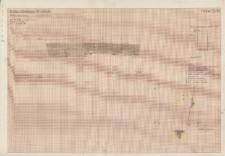 KZG, V 14 C, plan i profil archeologiczny S wykopu