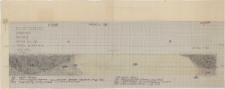 KZG, VI 401 AB, profil archeologiczny NW wykopu