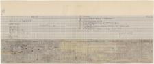 KZG, VI 501 AB, profil archeologiczny W wykopu