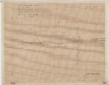 KZG, VI 402 A, plan archeologiczny wykopu, (szkic) rowu fundamentowego
