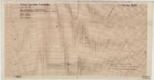 """KZG, VI 402 C, plan archeologiczny wykopu, (szkic) rowu fundamentowego NE narożnika prezbiterium kościoła """"A"""""""