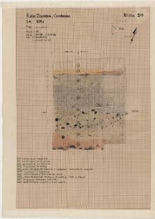 KZG, VI 501 D, profil archeologiczny wschodni wału