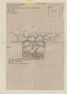KZG, VI 501 B, profil archeologiczny wschodni wykopu