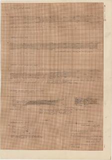 KZG, VI 601 BD, plan archeologiczny warstw