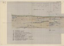 KZG, VI 402 B, profil archeologiczny północno-zachodni