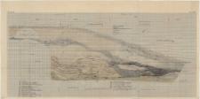KZG, I 600 B, 700 B D, 800 D, profil archeologiczny wykopu