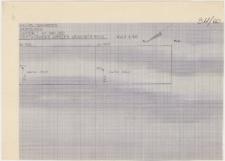 KZG, I 700 B D, 800 D, plan sytuacyjny wierceń geologicznych