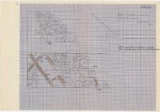 KZG, I 297 ABCD, plan archeologiczny wykopu