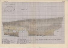 KZG, IV 98 A B, 99 A, profil archeologiczny W wykopu