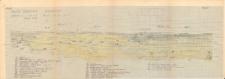 KZG, VI 301 AB, 302 A, profil archeologiczny W wykopu