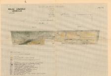 KZG, VI 301 B D, profil archeologiczny N wykopu