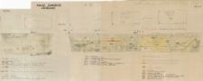 KZG, VI 301 C D, 302 C, profil archeologiczny E wykopu
