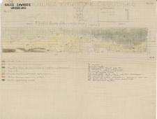 KZG, VI 302 A C, profil archeologiczny S wykopu
