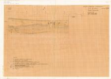 KZG, VI 302 C, profil archeologiczny W wykopu