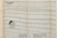 KZG, V 20 D, plan archeologiczny paleniska