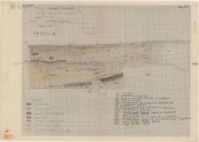 KZG, VI 402 A B, profil archeologiczny E wykopu, cmentarz (grób 19/58=8/62)