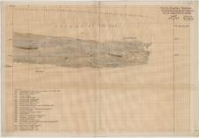 KZG, VI 401 C, profil archeologiczny S wykopu