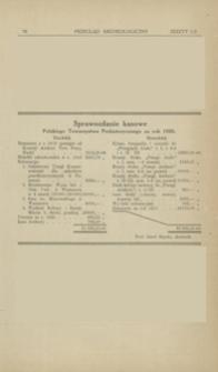 Sprawozdanie kasowe Polskiego Towarzystwa Prehistorycznego za rok 1920