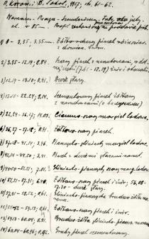 Wyciągi z literatury dotyczące otworów wiertniczych na terenie Warszawy