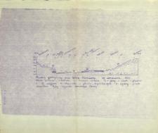 Dane opisowe i rysunkowe dotyczące tarasów Wisły : warszawskiego, błońskiego, radzymińskiego, praskiego z 1962 roku