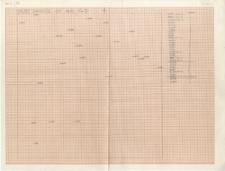 KZG, V 12 D, szkic lokalizacji punktów 107/84-172/84. Warstwy 2, 4, 6, 9