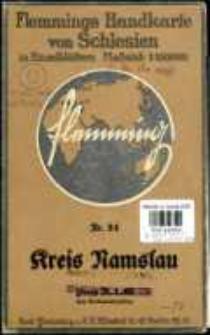 Kreis Namslau