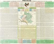 Tableau historique des révolutions nationales de Pologne : (méthode de Le Sage, C.te de Las Cases)