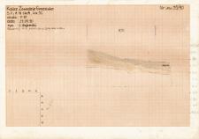 KZG, V 14 A, szkic profilu archeologicznego wykopu