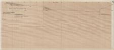 KZG, VI 401 BD, 501 B, 502 A, profil archeologiczny wykopu po linii wschód-zachód