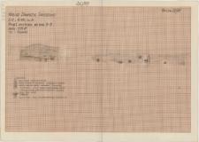 KZG, VI 401 B, profil archeologiczny wykopu wschodni