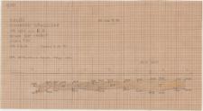 KZG, VI 601 DB, plan archeologiczny wykopu