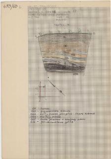 KZG, I 96 C, IV 96 A, profil archeologiczny N wykopu