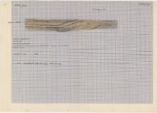 KZG, I 700 B, 800 D, profil archeologiczny wykopu