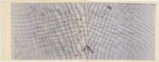 KZG, I 98 A B, plan archeologiczny wykopu