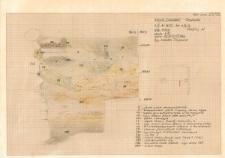 KZG, VI 301 C, profil archeologiczny W wykopu
