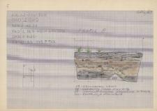 KZG, V 21 A, profil archeologiczny E wykopu