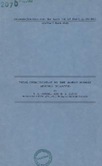 Vocal communication by the rhesus monkey (Macaca mulatta)