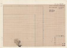 KZG, V 9 C, plan : warstwa 24