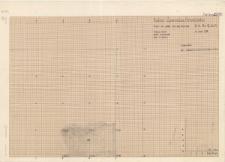KZG, V 9 C, plan : wartswa 28
