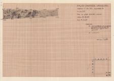 KZG, V 9 C, plan : świadek N, warstwa 20