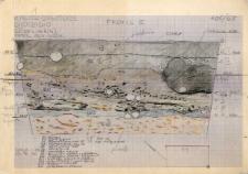 KZG, V 4 A, profil archeologiczny E
